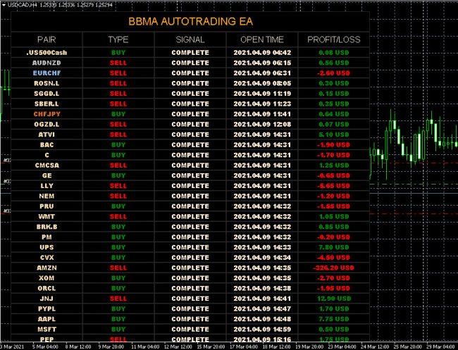 BBMA Autotrading